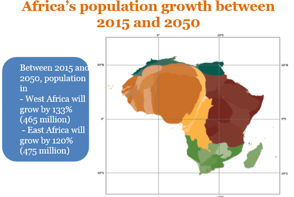 African population increase