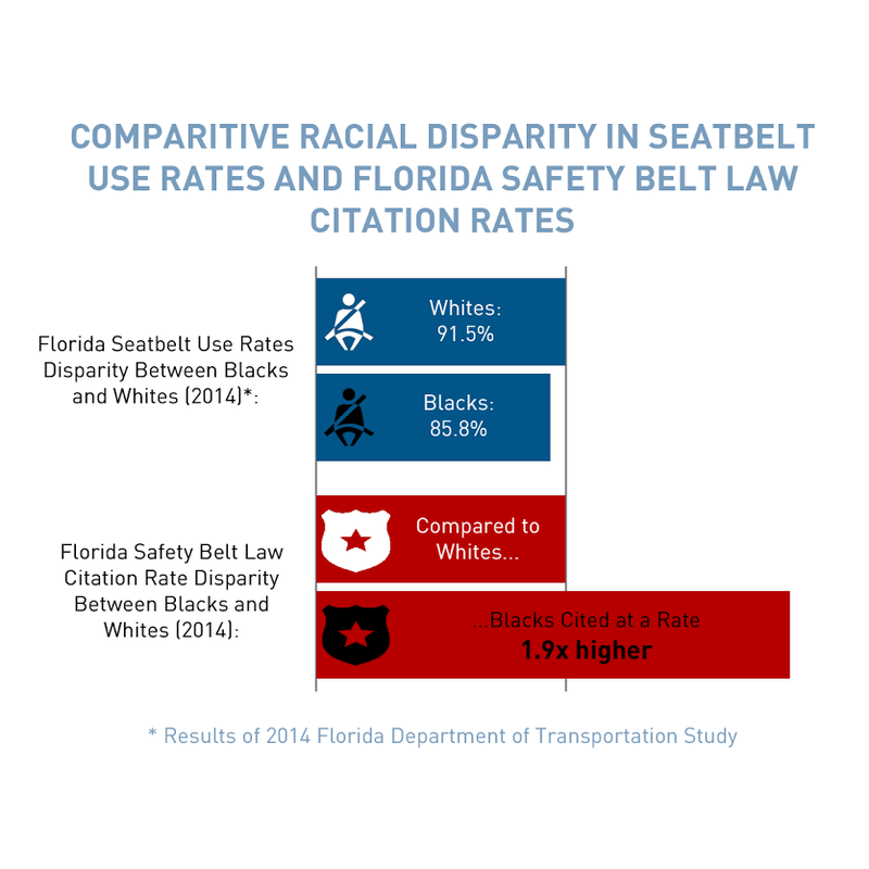 Florida seatbelt citation rates